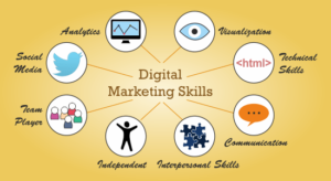 Digital Marketing Job profile
